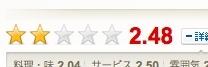 東京で最も食べログ評価の低い店を味わう Season 2「木挽町 天國」