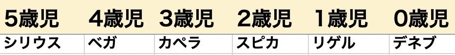 スクリーンショット 2019-01-14 23.52.57