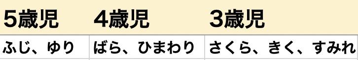 スクリーンショット 2019-01-14 1.23.45