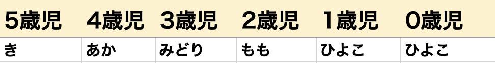 スクリーンショット 2019-01-14 1.39.43