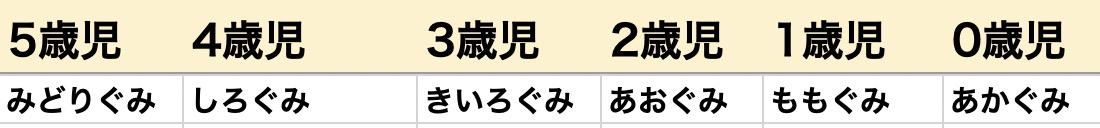 スクリーンショット 2019-01-14 1.28.55