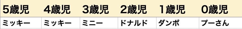 スクリーンショット 2019-01-14 1.29.58